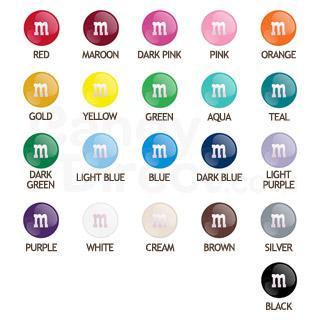 m&ms chart